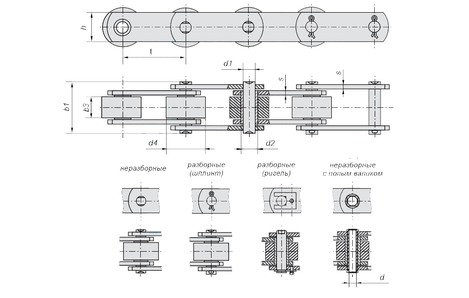 ЦЕПЬ М80-3-125-1 от производителя в Украине