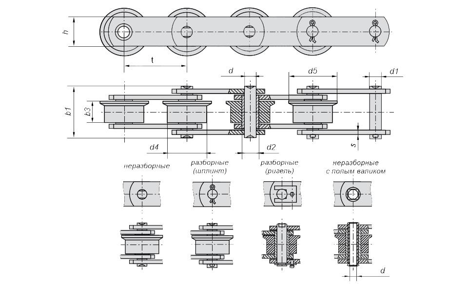 ЦЕПЬ М40-4-160-1 от производителя
