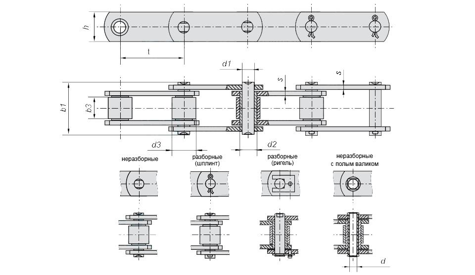 схема тяговой роликовой цепи пластинчатой