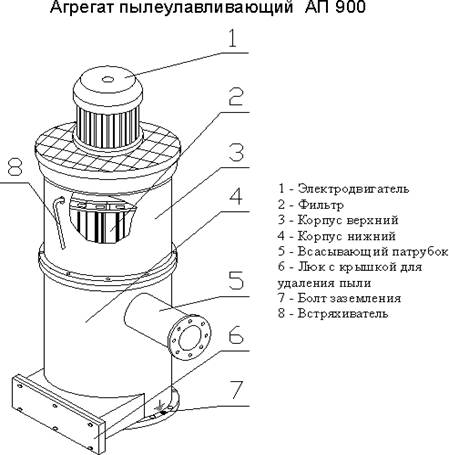 Купить пылеуловитель в Украине