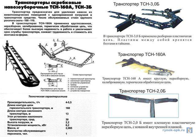 транспортер ТСН
