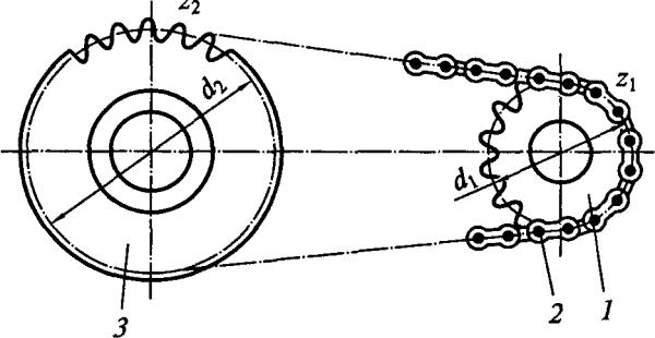 передачи цепные