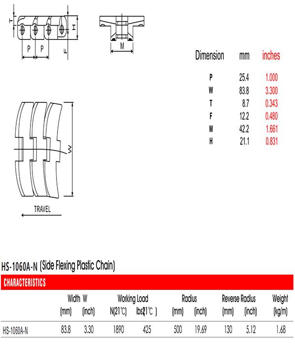 Цепи HS-1060A-N