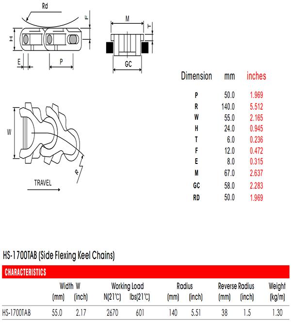 цепи HS-1700TAB