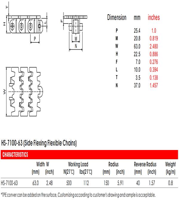 цепи HS-7100-63