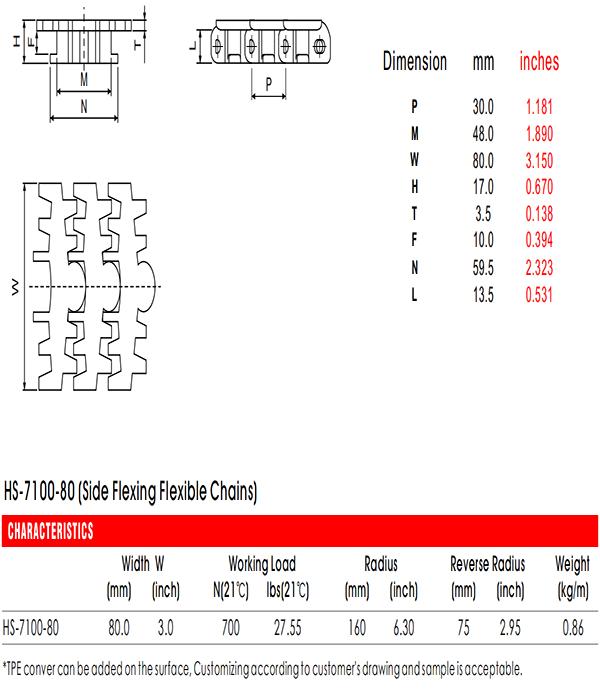 цепи HS-7100-80