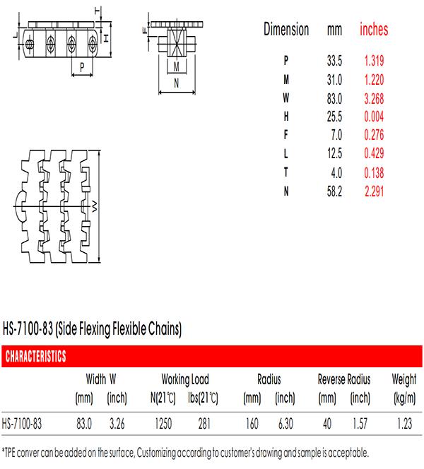 цепи HS-7100-83