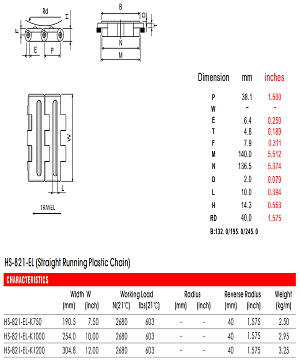 Цепи HS-821-EL