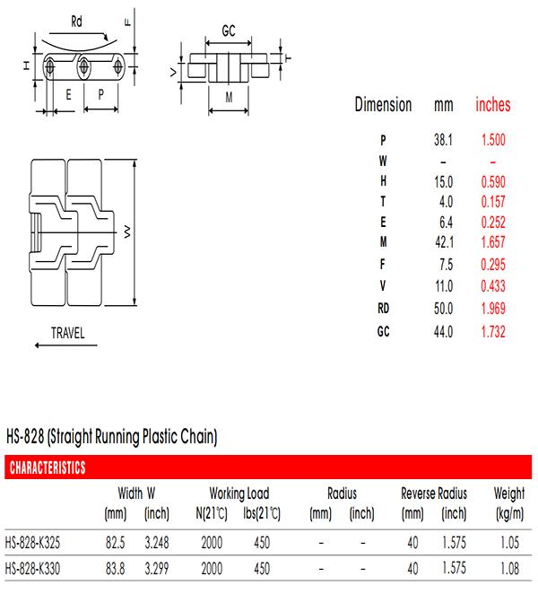 Цепи HS-828