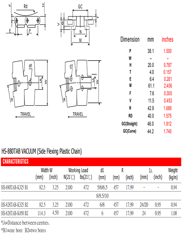 Цепи HS-880TAB Vacuum